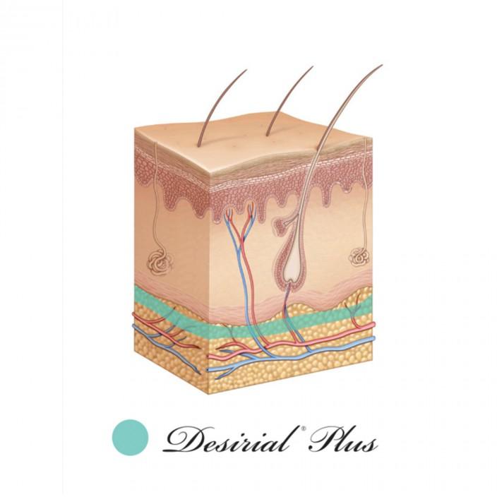 Desirial Plus de Ácido Hialurónico